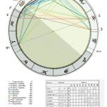 chart-aspects-wntr-solstce-2016-page