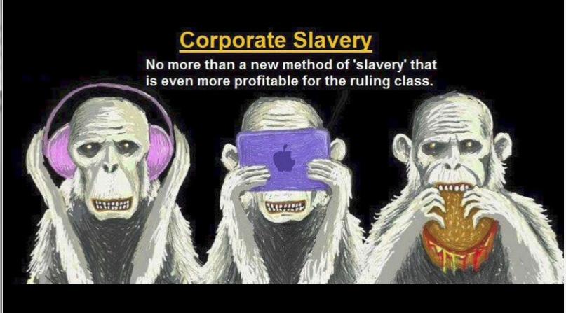 corporate slavery