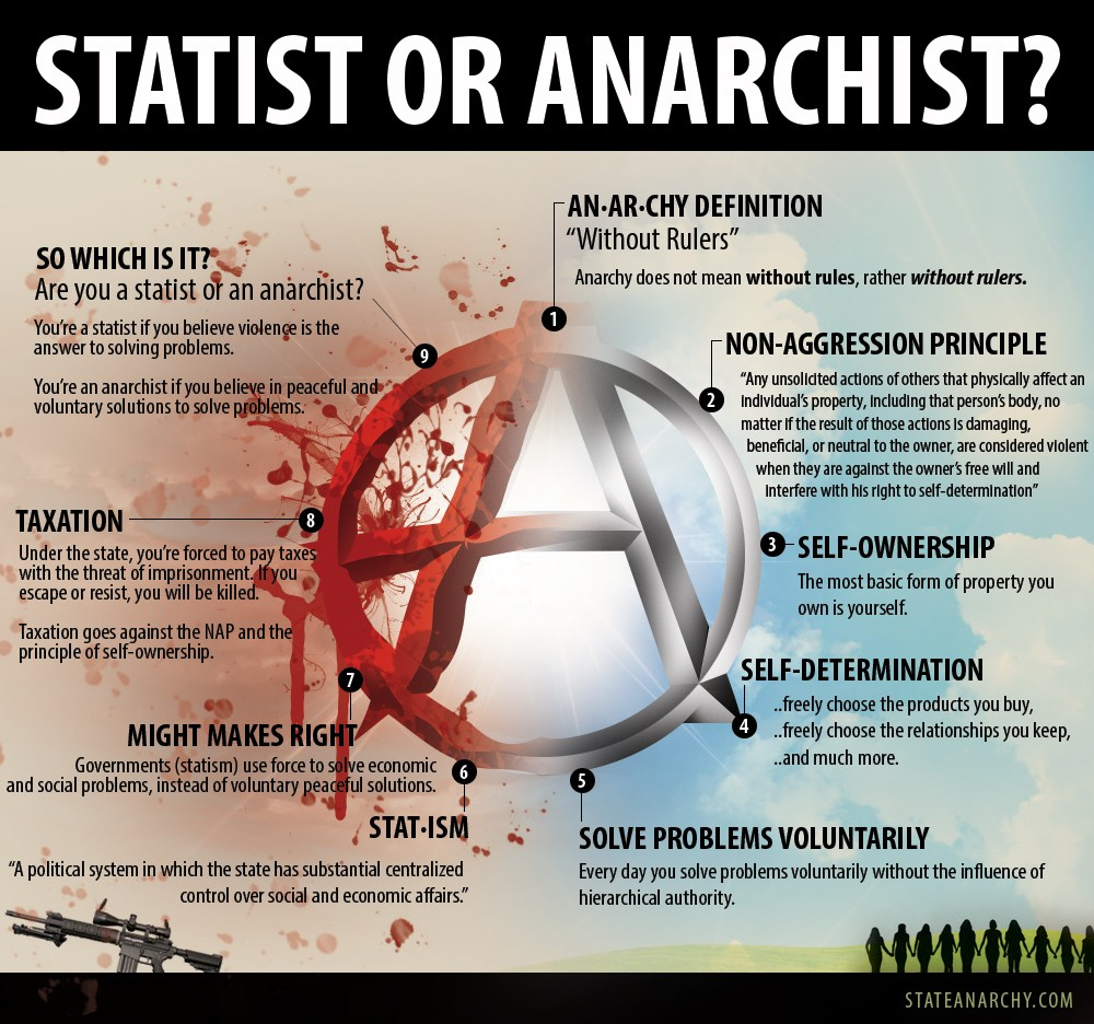 what-is-anarchy- (1)