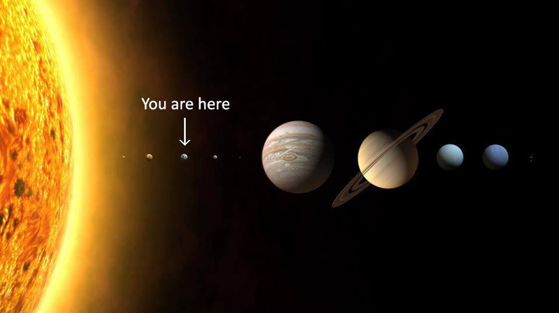 you are here 4
